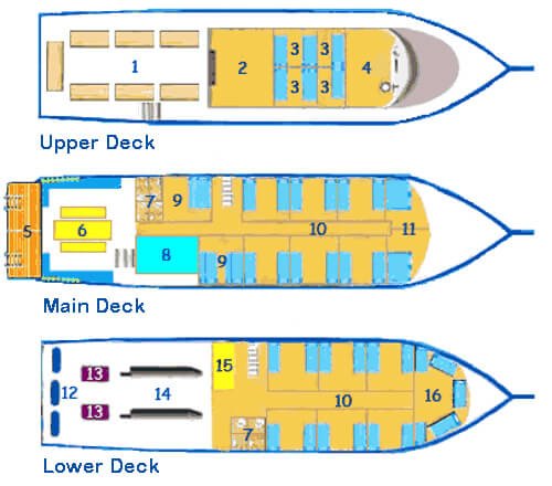 South Siam Liveaboard Layout