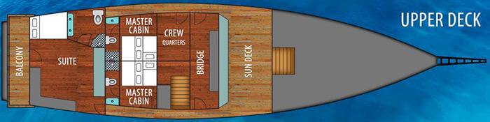 La Galigo Liveaboard Upper Deck Plan